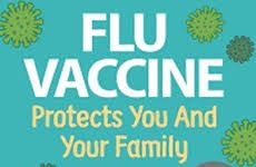 Flu Vaccine Protect You and Your Family